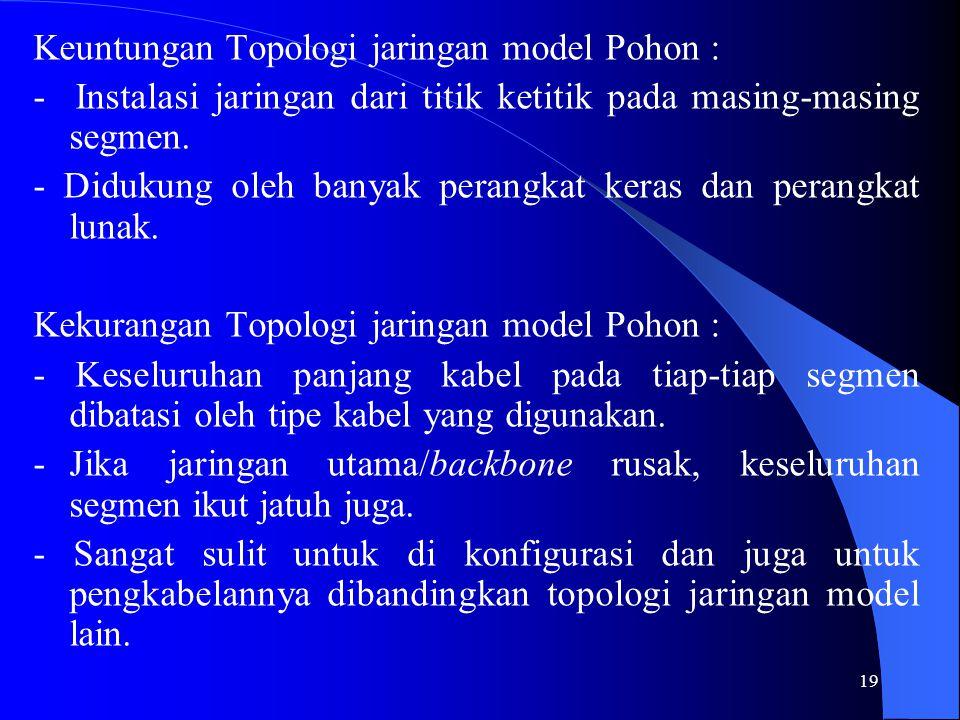 19 Keuntungan Topologi jaringan model Pohon : - Instalasi jaringan dari titik ketitik pada masing-masing segmen. - Didukung oleh banyak perangkat kera
