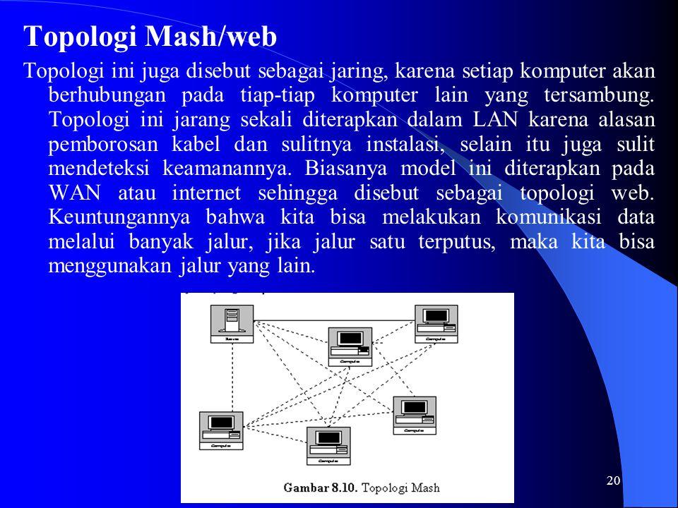 20 Topologi Mash/web Topologi ini juga disebut sebagai jaring, karena setiap komputer akan berhubungan pada tiap-tiap komputer lain yang tersambung. T