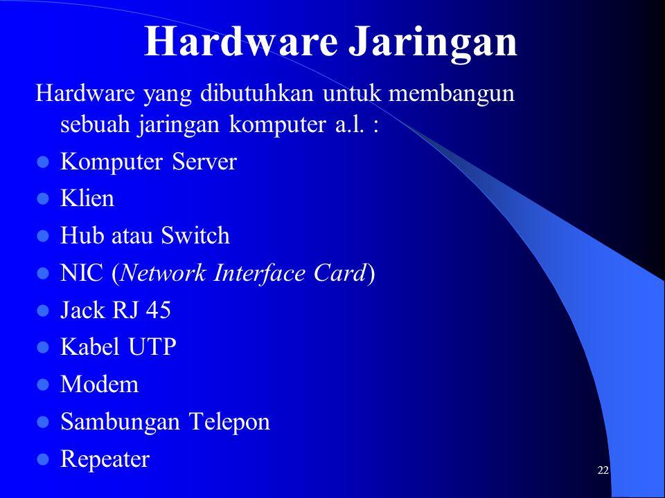 22 Hardware yang dibutuhkan untuk membangun sebuah jaringan komputer a.l. : Komputer Server Klien Hub atau Switch NIC (Network Interface Card) Jack RJ