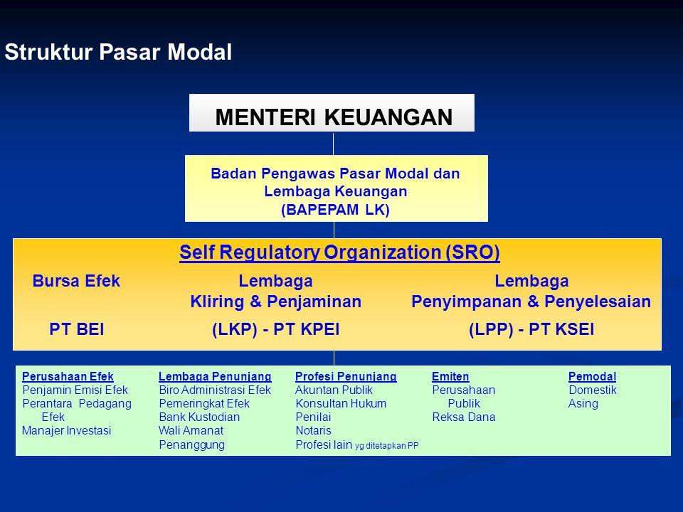 Self Regulatory Organization (SRO) Bursa Efek LembagaLembaga Kliring & PenjaminanPenyimpanan & Penyelesaian PT BEI(LKP) - PT KPEI(LPP) - PT KSEI Perus