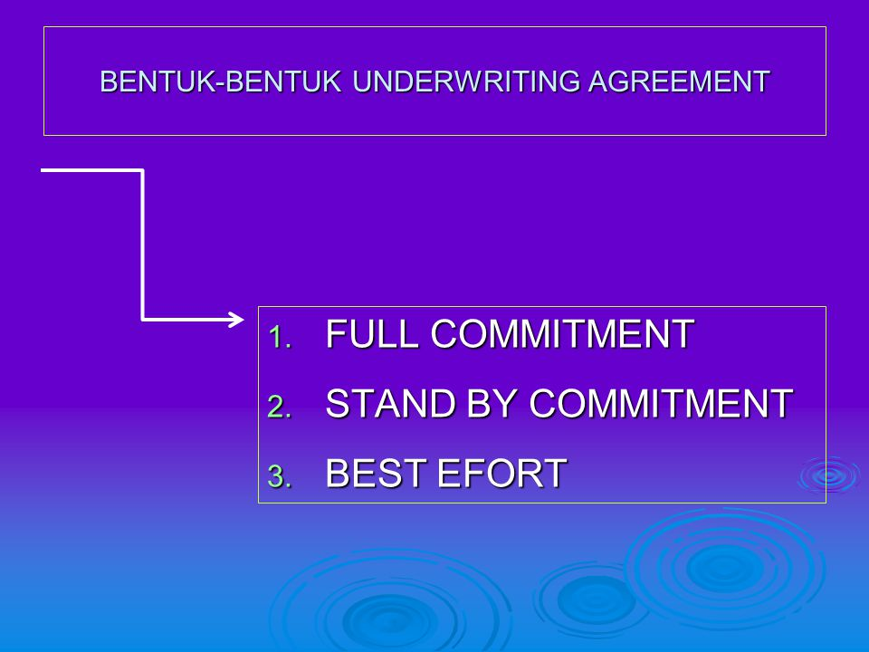 BENTUK-BENTUK UNDERWRITING AGREEMENT 1. FULL COMMITMENT 2. STAND BY COMMITMENT 3. BEST EFORT