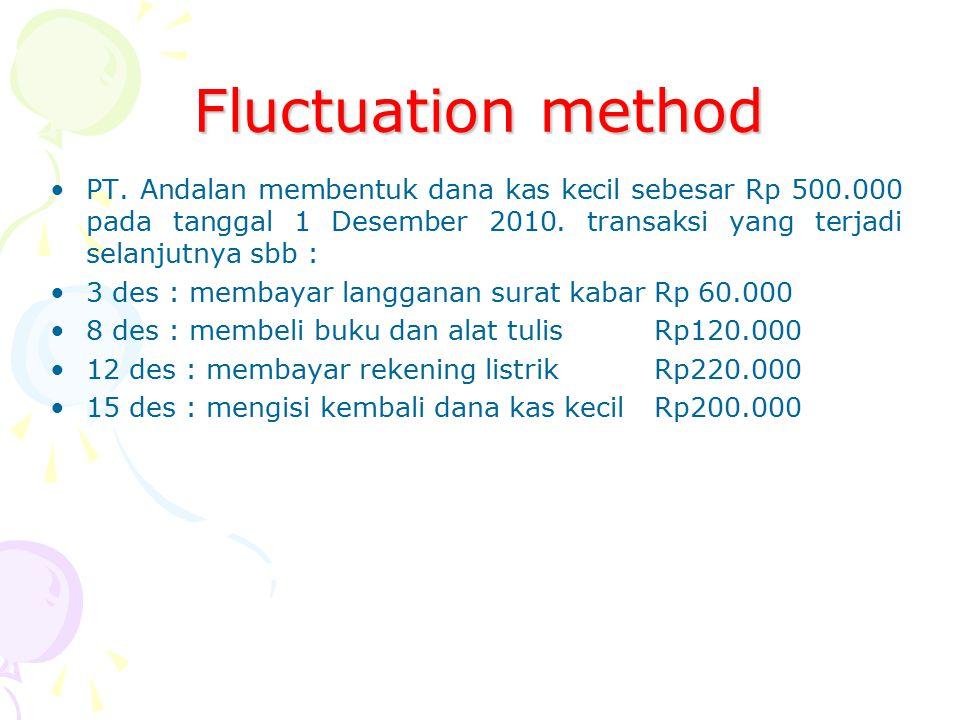 Fluctuation method PT. Andalan membentuk dana kas kecil sebesar Rp 500.000 pada tanggal 1 Desember 2010. transaksi yang terjadi selanjutnya sbb : 3 de