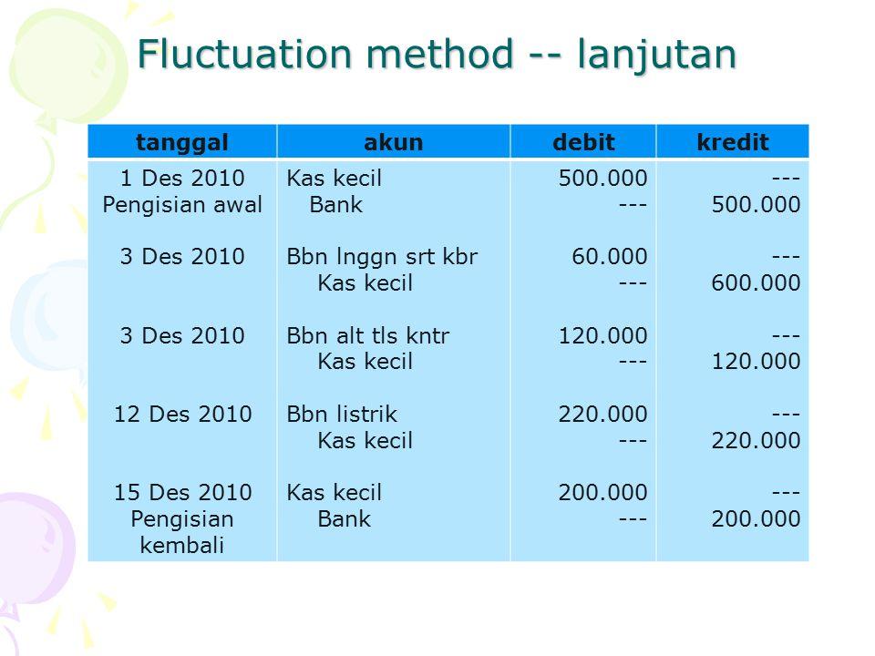 Fluctuation method -- lanjutan tanggalakundebitkredit 1 Des 2010 Pengisian awal 3 Des 2010 12 Des 2010 15 Des 2010 Pengisian kembali Kas kecil Bank Bb