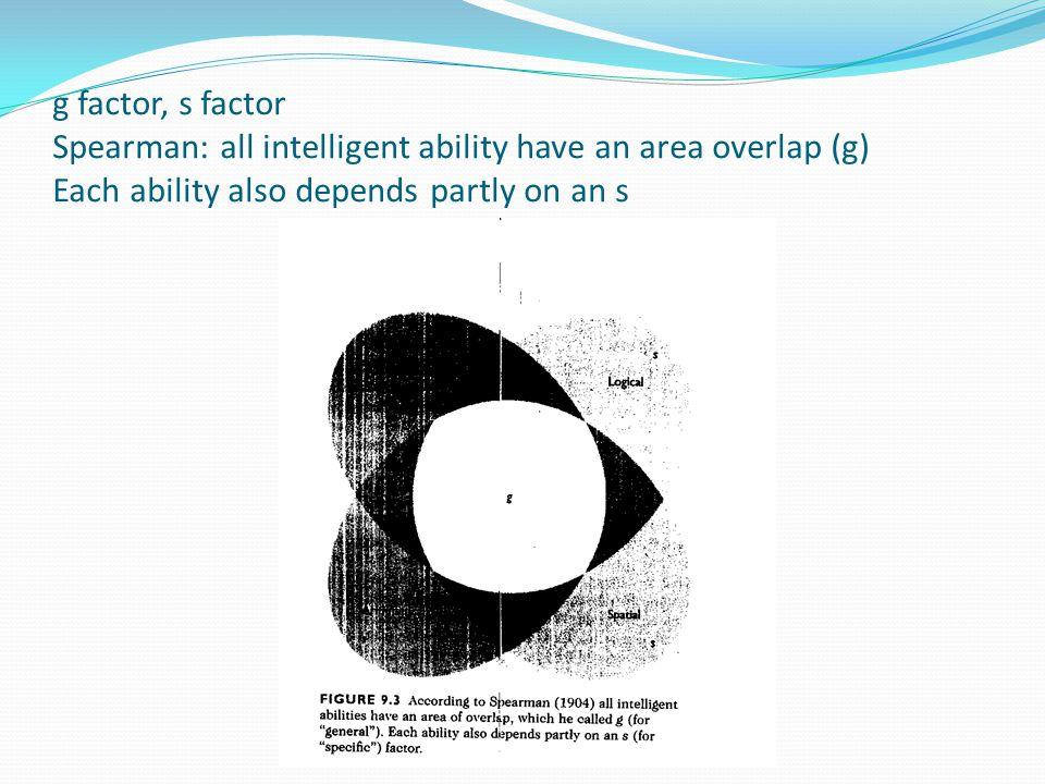 Teori Inteligensi Fluid & Crystallized Intelligence: R Cattell, 1987 Memodifikasi konsep general intelligence dgn mengajukan 2 komponen: Fluid intelligence: the power of reasoning and using information.