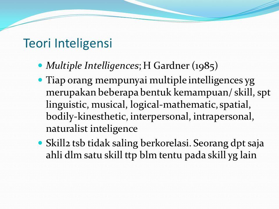Teori Inteligensi Triarchic Theory; R Sternberg (1985), 3 aspek inteligensi a.