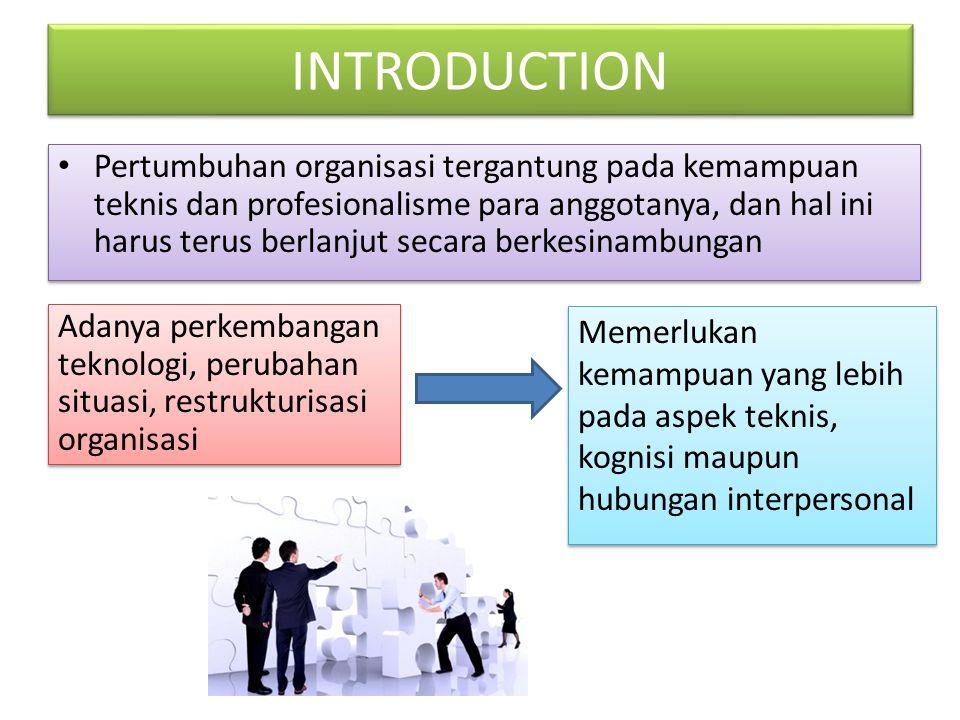 INTRODUCTION Pertumbuhan organisasi tergantung pada kemampuan teknis dan profesionalisme para anggotanya, dan hal ini harus terus berlanjut secara berkesinambungan Adanya perkembangan teknologi, perubahan situasi, restrukturisasi organisasi Memerlukan kemampuan yang lebih pada aspek teknis, kognisi maupun hubungan interpersonal