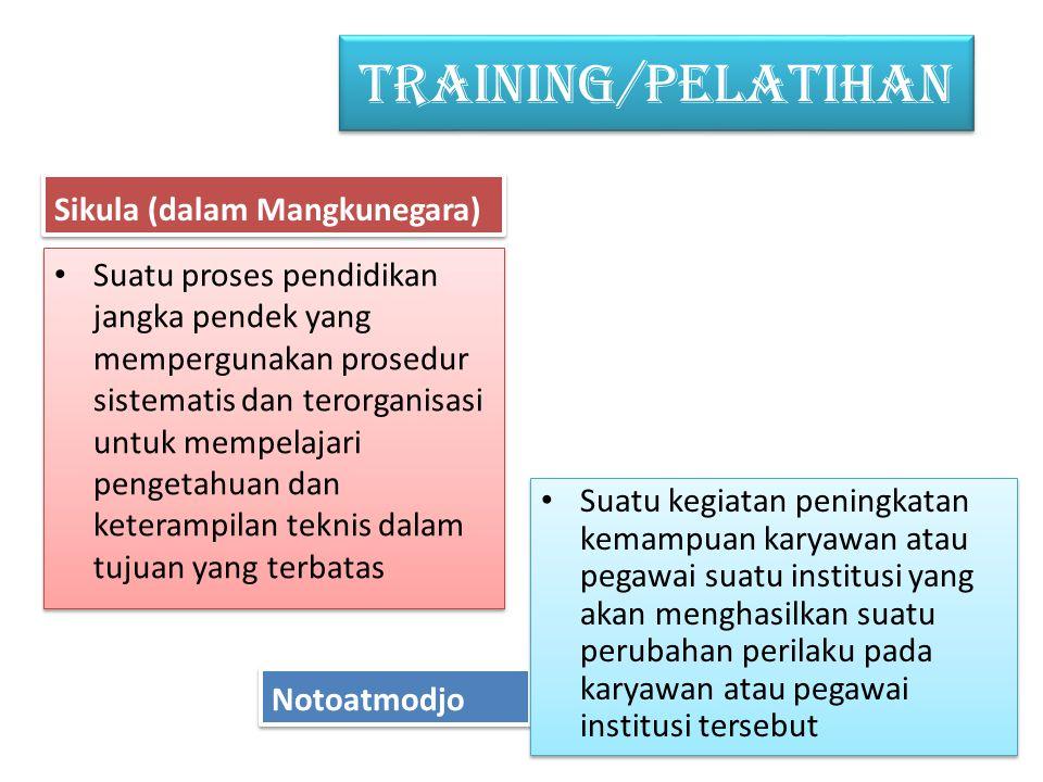 Sikula (dalam Mangkunegara) Suatu proses pendidikan jangka pendek yang mempergunakan prosedur sistematis dan terorganisasi untuk mempelajari pengetahu