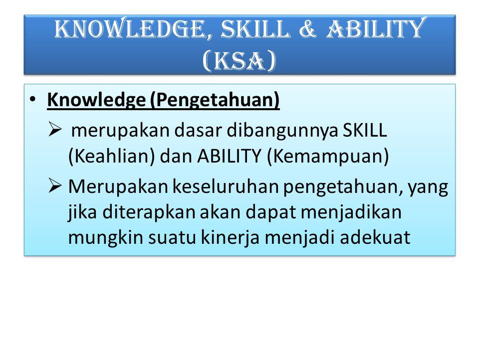 KNOWLEDGE, SKILL & ABILITY (KSA) Knowledge (Pengetahuan)  merupakan dasar dibangunnya SKILL (Keahlian) dan ABILITY (Kemampuan)  Merupakan keseluruhan pengetahuan, yang jika diterapkan akan dapat menjadikan mungkin suatu kinerja menjadi adekuat Knowledge (Pengetahuan)  merupakan dasar dibangunnya SKILL (Keahlian) dan ABILITY (Kemampuan)  Merupakan keseluruhan pengetahuan, yang jika diterapkan akan dapat menjadikan mungkin suatu kinerja menjadi adekuat