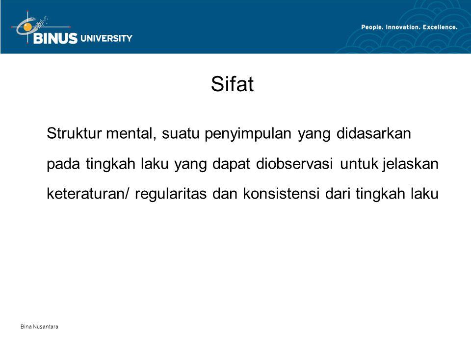 Bina Nusantara Sifat Struktur mental, suatu penyimpulan yang didasarkan pada tingkah laku yang dapat diobservasi untuk jelaskan keteraturan/ regularitas dan konsistensi dari tingkah laku