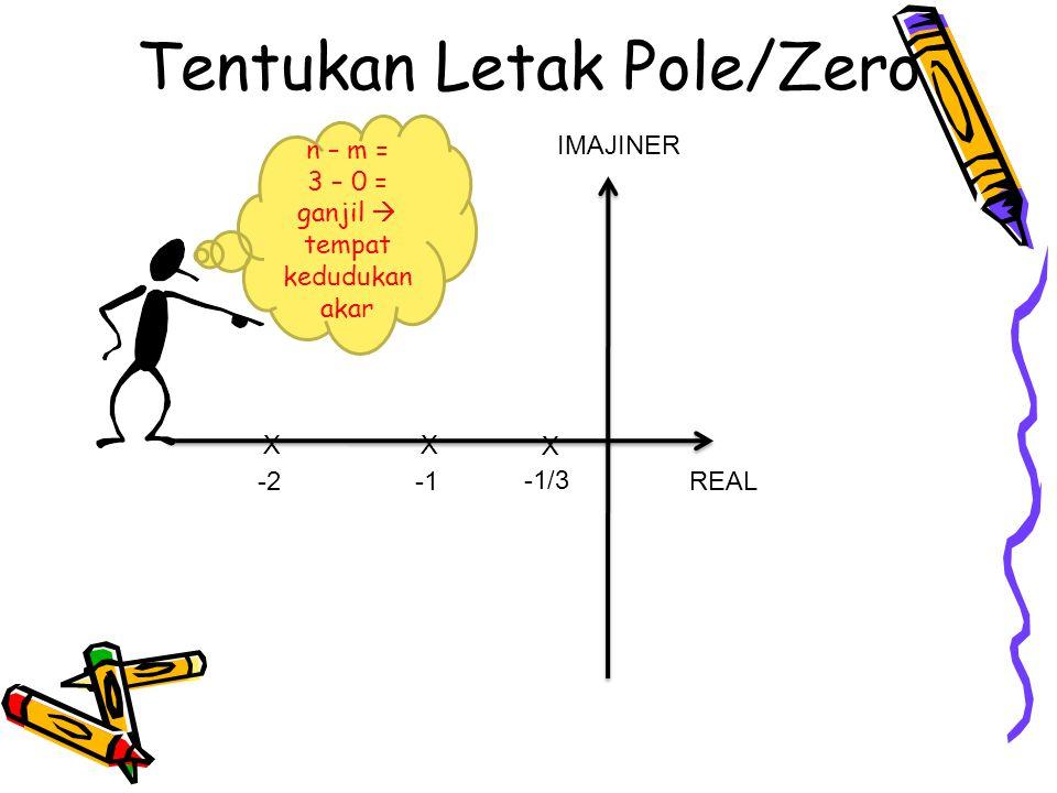 Tentukan Letak Pole/Zero REAL IMAJINER X X -1/3 X -2 n – m = 3 – 0 = ganjil  tempat kedudukan akar