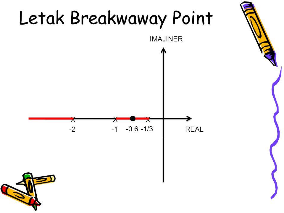 Letak Breakwaway Point REAL IMAJINER X X -1/3 X -2 -0.6