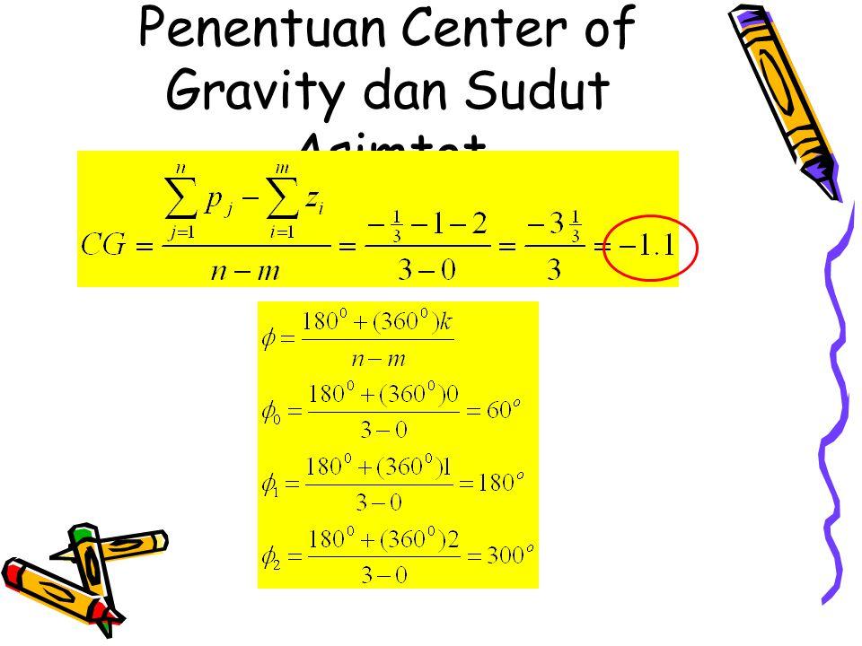 Penentuan Center of Gravity dan Sudut Asimtot