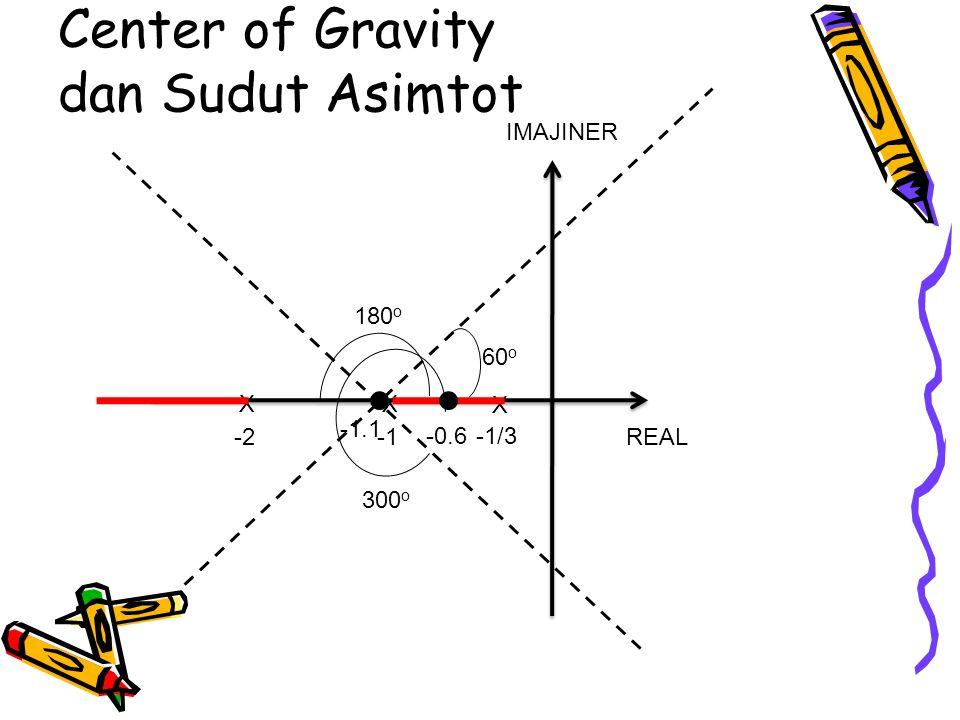 Center of Gravity dan Sudut Asimtot REAL IMAJINER X X -1/3 X -2 -0.6 -1.1 60 o 180 o 300 o