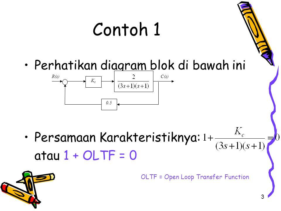 Contoh 1 Perhatikan diagram blok di bawah ini Persamaan Karakteristiknya: atau 1 + OLTF = 0 OLTF = Open Loop Transfer Function 3 KcKc 0.5 R(s)C(s)