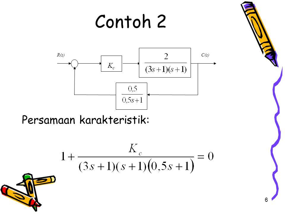 Contoh 2 Persamaan karakteristik: 6 KcKc R(s)C(s)