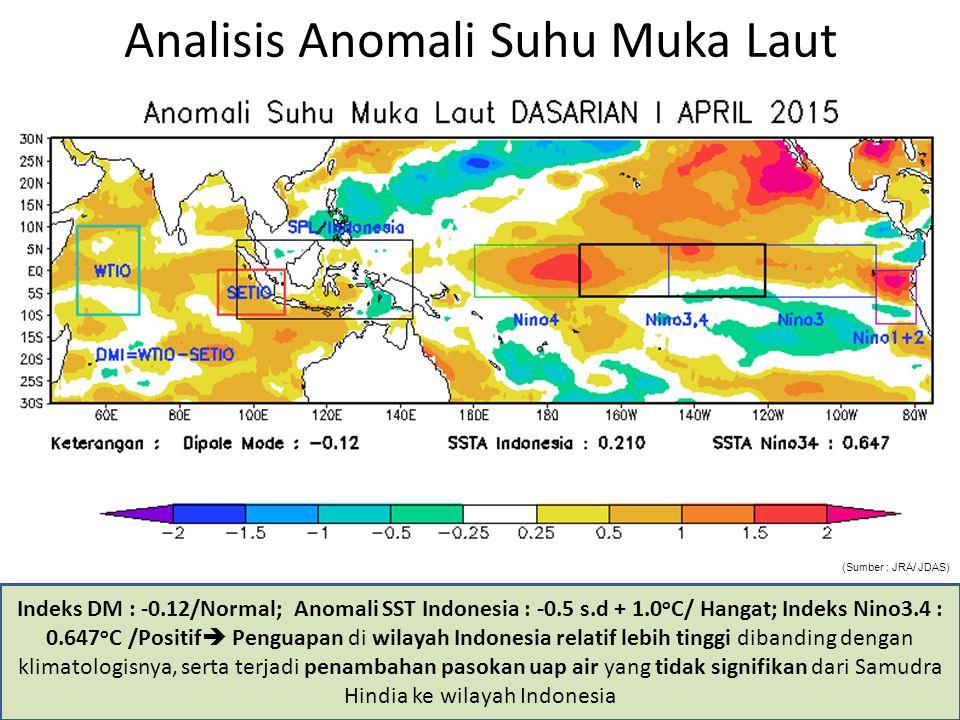 Analisis Anomali Suhu Muka Laut Terkini Indeks DM : -0.04/ Normal; Anomali SST Indonesia : -0.5 s.d + 1.5 o C/ Hangat; Indeks Nino3.4 : 0.673 o C /Positif  Penguapan di wilayah Indonesia relatif lebih tinggi dibanding dengan klimatologisnya, serta terjadi penambahan pasokan uap air yang tidak signifikan dari Samudra Hindia ke wilayah Indonesia (Sumber : JRA/ JDAS)
