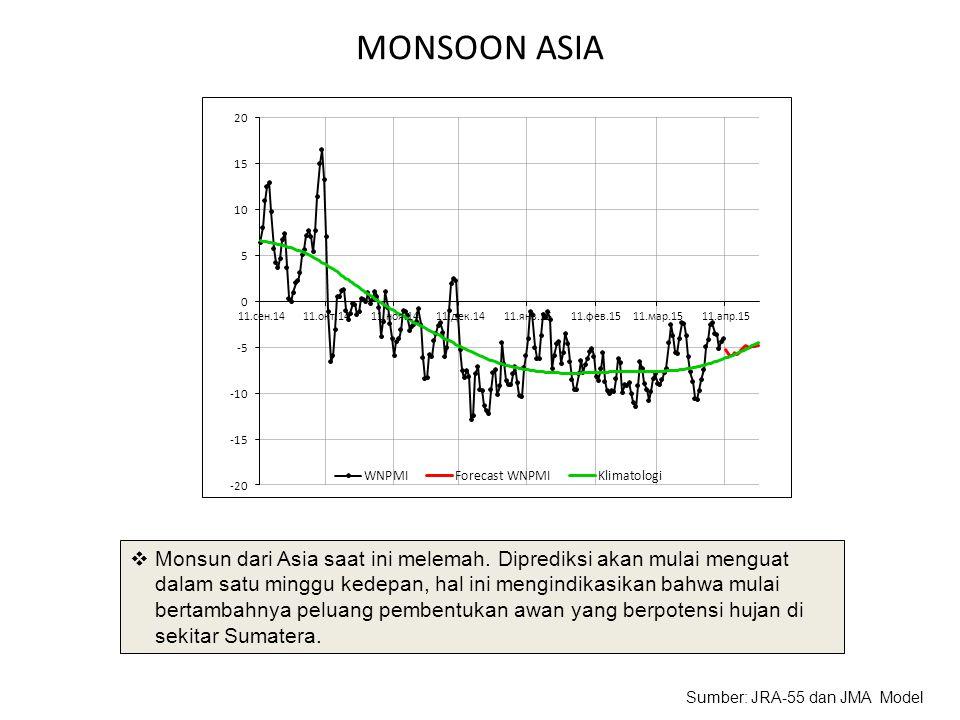 MONSOON AUSTRALIA  Monsoon dari Australia saat ini kuat.