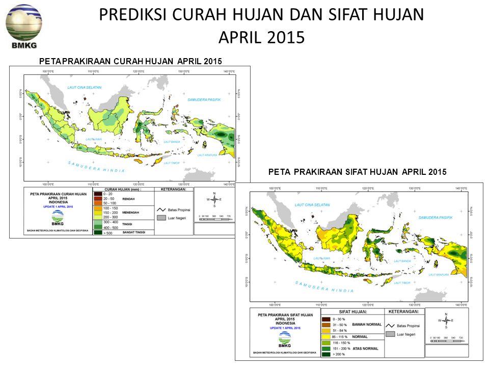 Kesimpulan ENSO berada pada kondisi El Nino Lemah sehingga sehingga terjadi pengurangan pasokan uap air dari wilayah Indonesia bagian timur ke Samudra Pasifik Dipole Mode bernilai normal sehingga tidak terjadi penambahan pasokan uap air yang signifikan dari Samudra Hindia ke wilayah Indonesia bag.