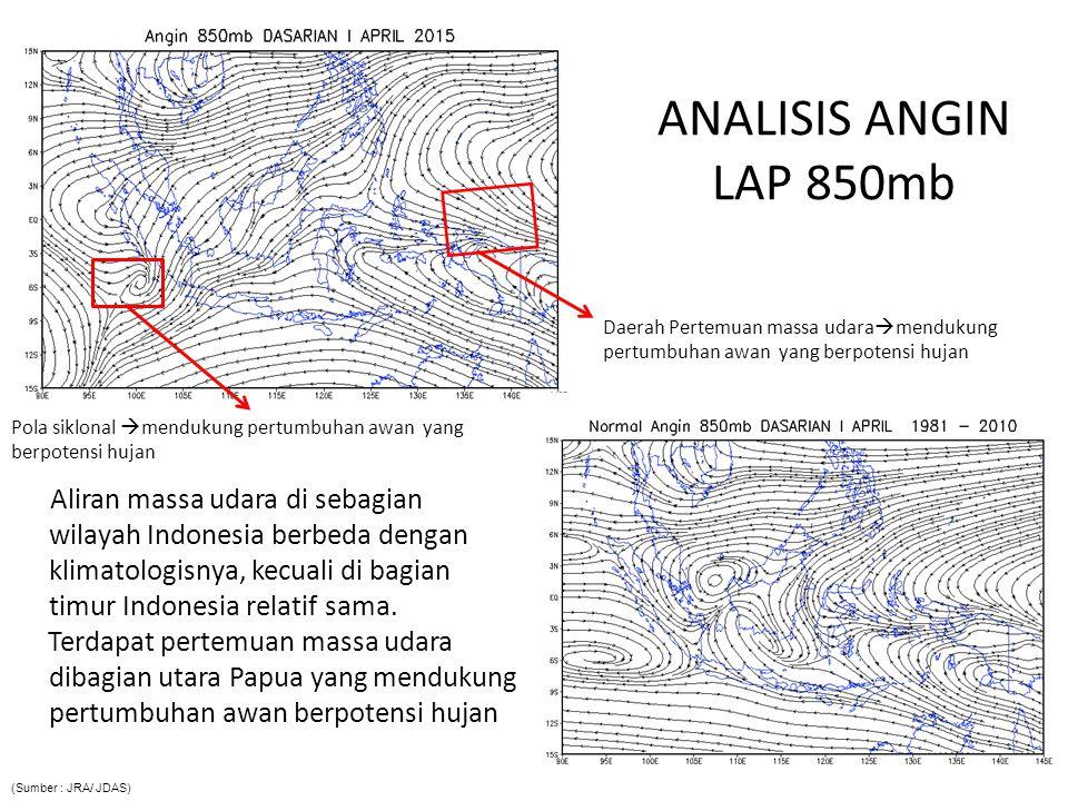 ANALISIS ANGIN ZONAL LAP 850mb Pola aliran massa udara komponen zonal (timur-barat) umumnya berbeda dengan klimatologisnya.