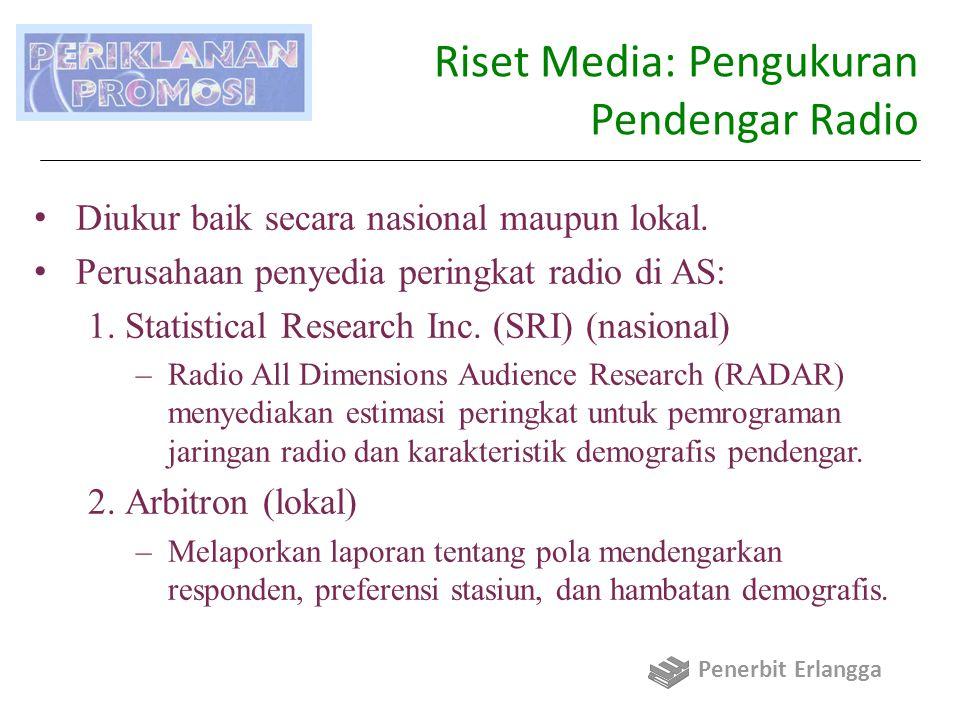 Riset Media: Pengukuran Pemirsa Televisi Peringkat program mempengaruhi nilai iklan.