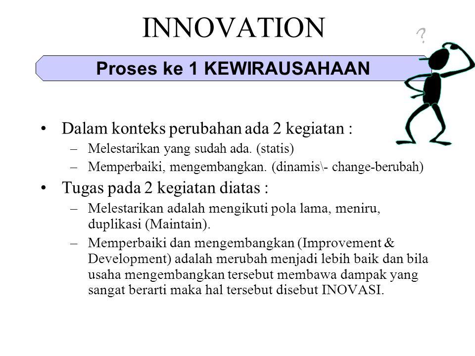 INNOVATION Dalam konteks perubahan ada 2 kegiatan : –Melestarikan yang sudah ada. (statis) –Memperbaiki, mengembangkan. (dinamis\- change-berubah) Tug