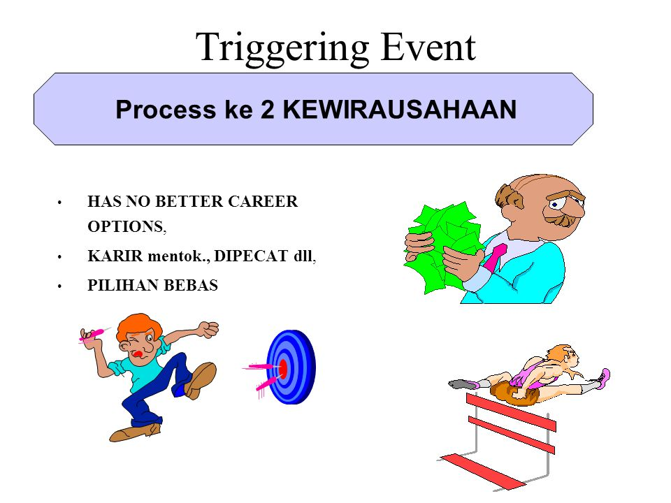 Triggering Event HAS NO BETTER CAREER OPTIONS, KARIR mentok., DIPECAT dll, PILIHAN BEBAS Process ke 2 KEWIRAUSAHAAN