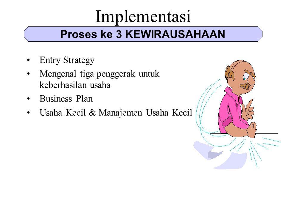 Implementasi Entry Strategy Mengenal tiga penggerak untuk keberhasilan usaha Business Plan Usaha Kecil & Manajemen Usaha Kecil Proses ke 3 KEWIRAUSAHA