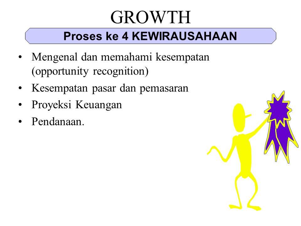 GROWTH Mengenal dan memahami kesempatan (opportunity recognition) Kesempatan pasar dan pemasaran Proyeksi Keuangan Pendanaan. Proses ke 4 KEWIRAUSAHAA