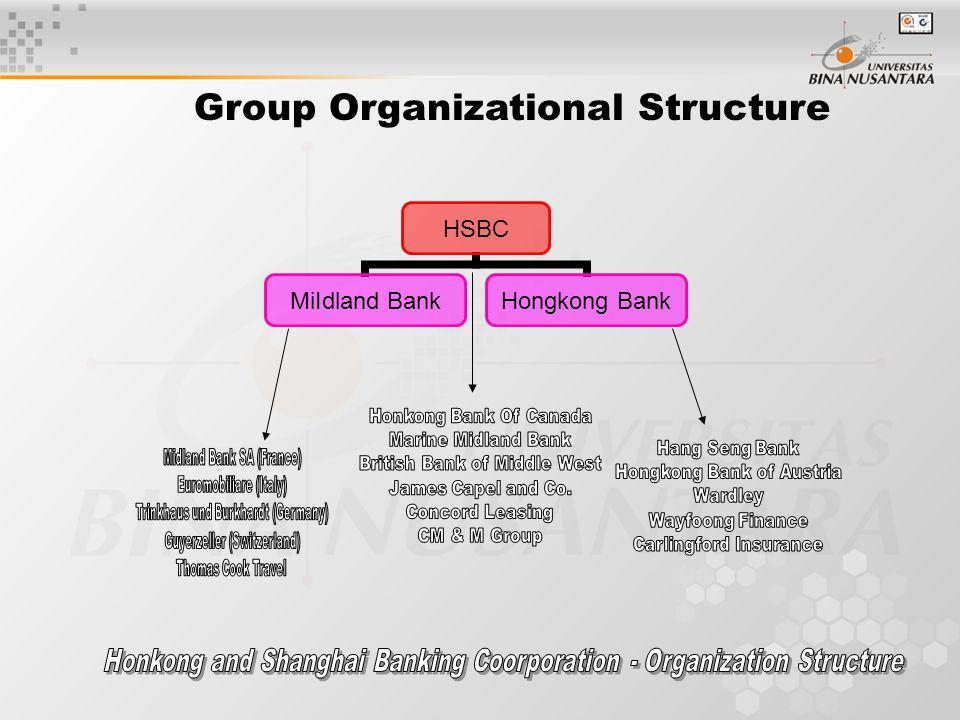 Group Organizational Structure HSBC MiIdland Bank Hongkong Bank