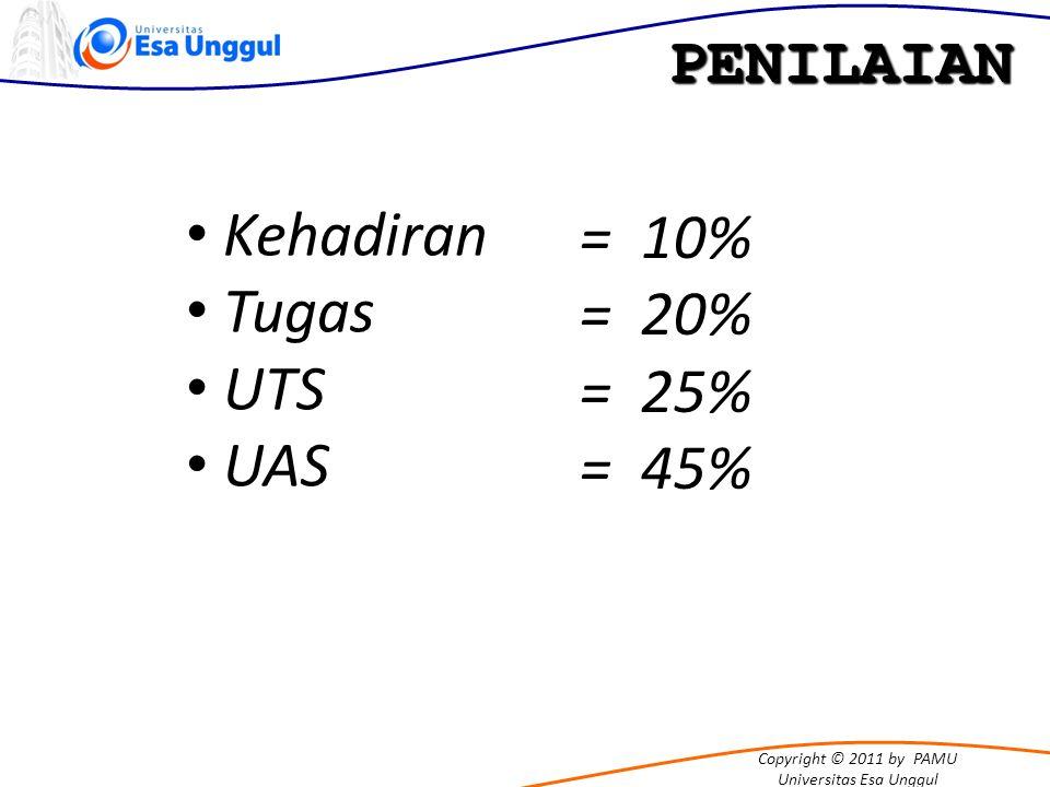 Copyright © 2011 by PAMU Universitas Esa Unggul PENILAIAN Kehadiran Tugas UTS UAS = 10% = 20% = 25% = 45%