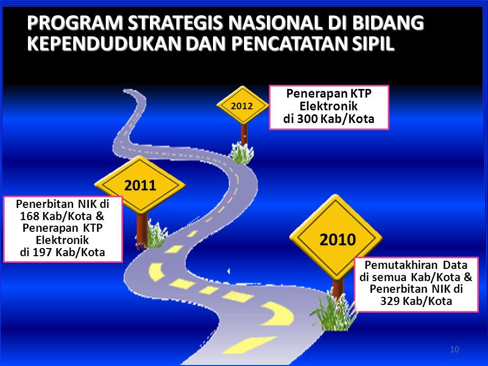 PROGRAM STRATEGIS NASIONAL DI BIDANG KEPENDUDUKAN DAN PENCATATAN SIPIL 10 2010 2012 Penerapan KTP Elektronik di 300 Kab/Kota Pemutakhiran Data di semu