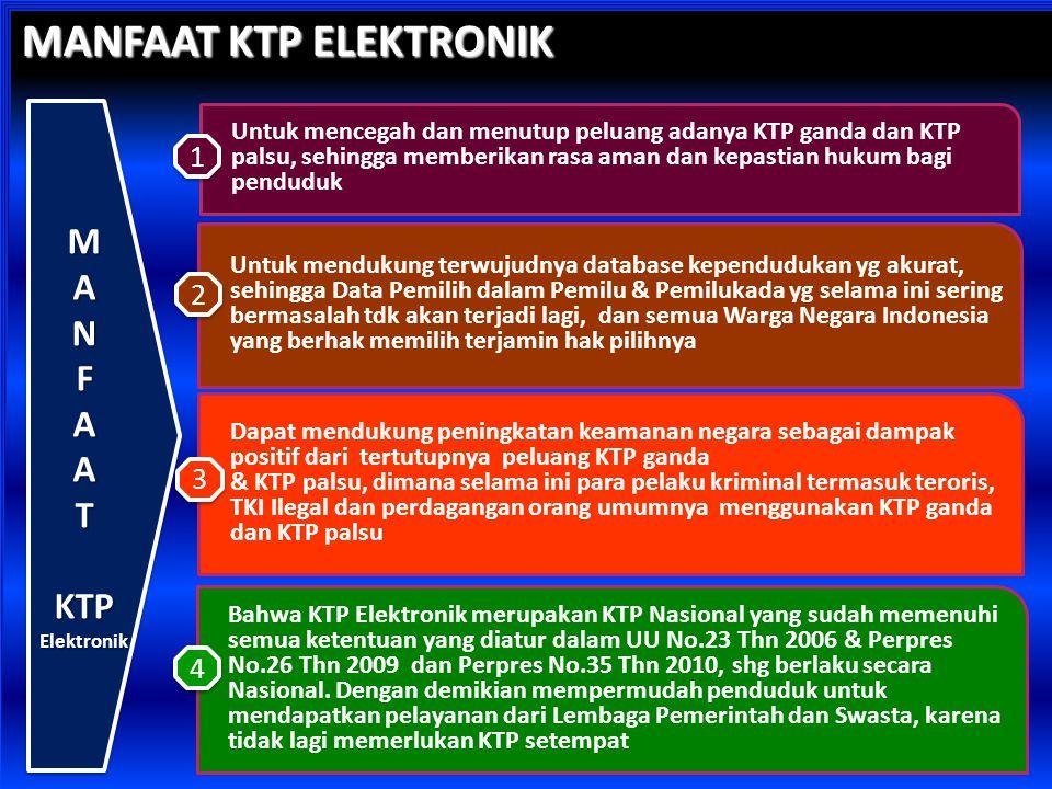 MANFAAT KTP ELEKTRONIK Untuk mencegah dan menutup peluang adanya KTP ganda dan KTP palsu, sehingga memberikan rasa aman dan kepastian hukum bagi pendu