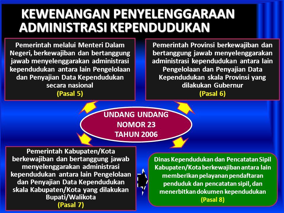 KEWENANGAN PENYELENGGARAAN ADMINISTRASI KEPENDUDUKAN UNDANG UNDANG NOMOR 23 TAHUN 2006 Pemerintah melalui Menteri Dalam Negeri, berkewajiban dan berta