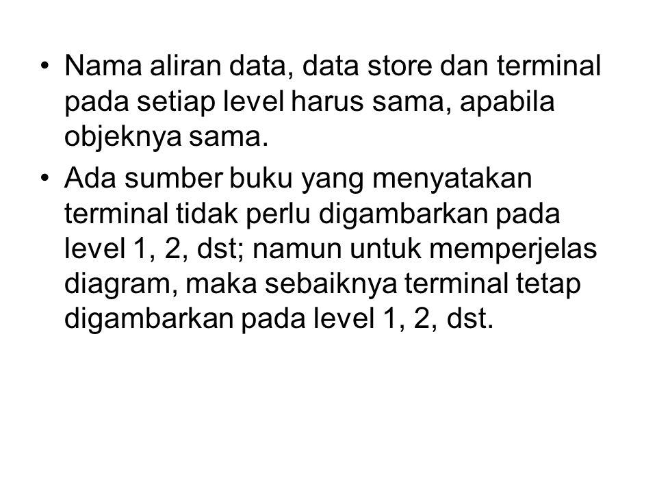 Nama aliran data, data store dan terminal pada setiap level harus sama, apabila objeknya sama.