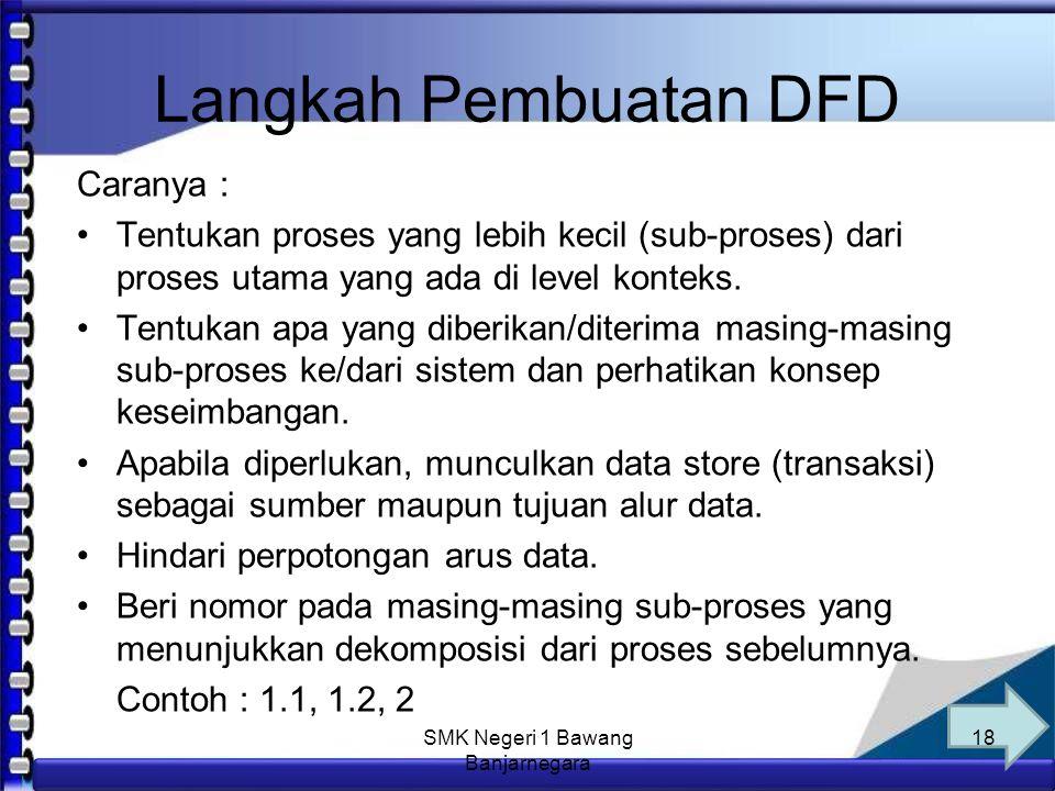 Anim Hadi Susanto 08563559009 Langkah Pembuatan DFD 3.BUAT DIAGRAM LEVEL SATU Diagram ini adalah dekomposisi dari diagram konteks.