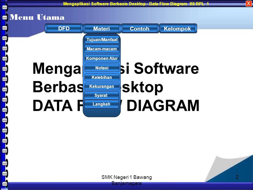 Anim Hadi Susanto 08563559009 IKATAN KIMIA Mengaplikasi Software Berbasis Desktop - Data Flow Diagram XII RPL 1 MateriContohKelompok Menu Utama X DFD Mengaplikasi Software Berbasis Desktop DATA FLOW DIAGRAM 1 SMK Negeri 1 Bawang Banjarnegara