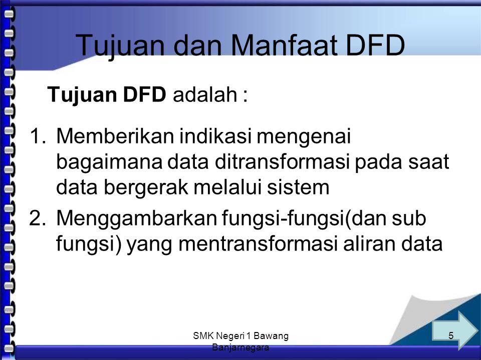 Anim Hadi Susanto 08563559009 LATAR BELAKANG DFD Suatu yang lazim bahwa ketika menggambarkan sebuah sistem kontekstual data flow diagram yang akan pertama kali muncul adalah interaksi antara sistem dan entitas luar.