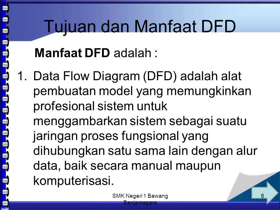 Anim Hadi Susanto 08563559009 Tujuan dan Manfaat DFD Tujuan DFD adalah : 1.Memberikan indikasi mengenai bagaimana data ditransformasi pada saat data bergerak melalui sistem 2.Menggambarkan fungsi-fungsi(dan sub fungsi) yang mentransformasi aliran data 5 SMK Negeri 1 Bawang Banjarnegara