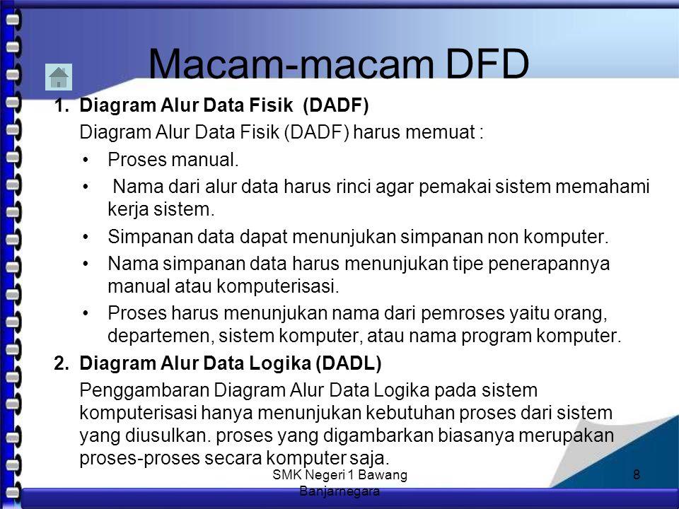 Anim Hadi Susanto 08563559009 Tujuan dan Manfaat DFD 2.