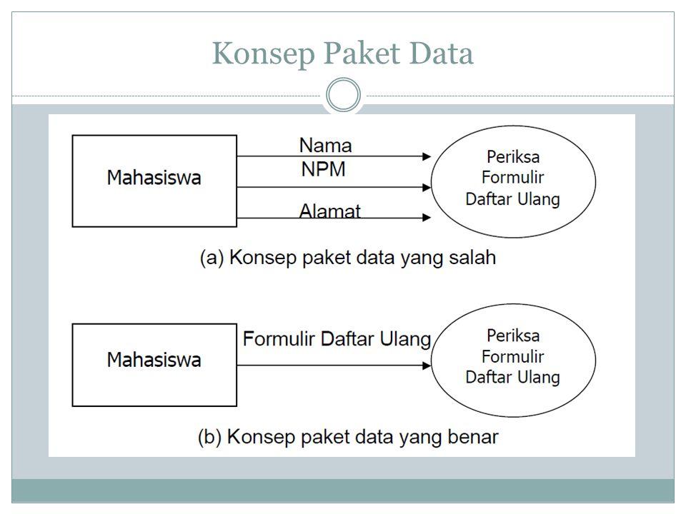 Konsep Paket Data