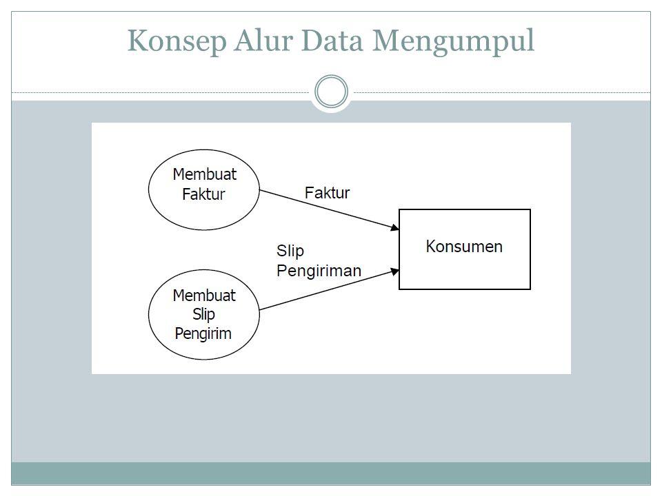 Konsep Alur Data Mengumpul