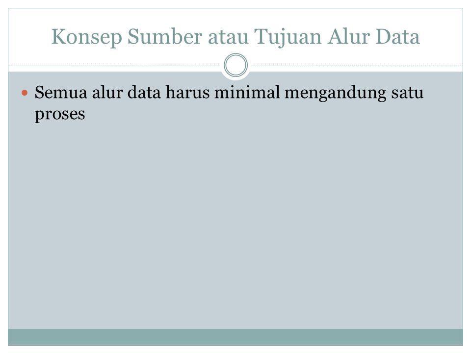 Konsep Sumber atau Tujuan Alur Data Semua alur data harus minimal mengandung satu proses