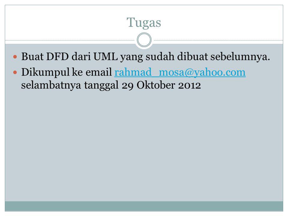 Tugas Buat DFD dari UML yang sudah dibuat sebelumnya. Dikumpul ke email rahmad_mosa@yahoo.com selambatnya tanggal 29 Oktober 2012rahmad_mosa@yahoo.com