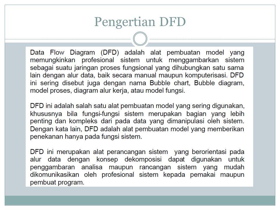 Pengertian DFD