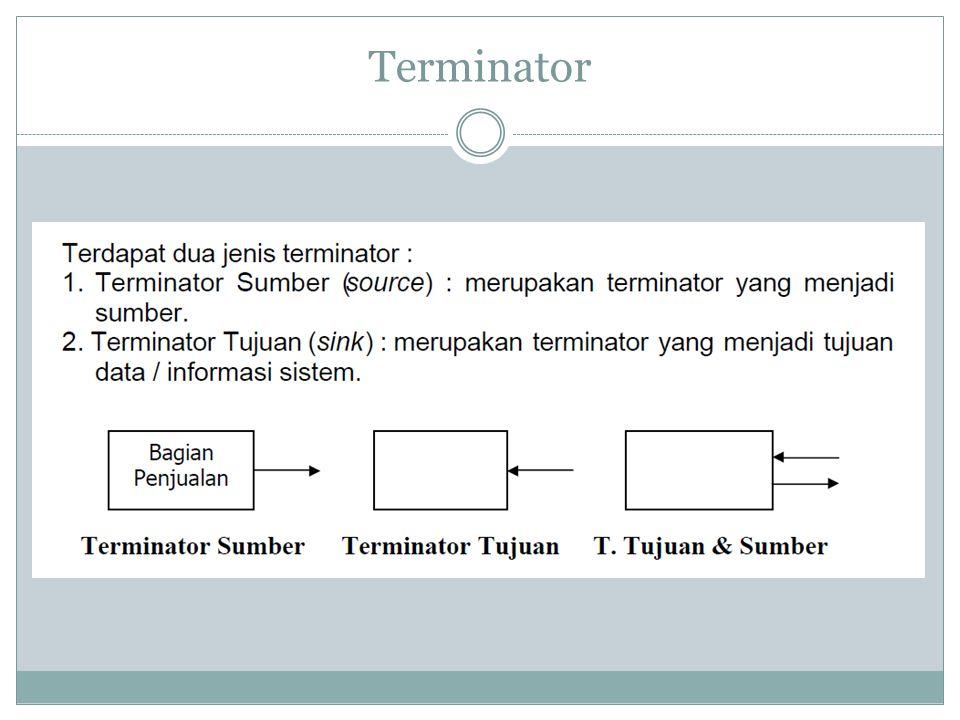 Terminator (lanjutan..)