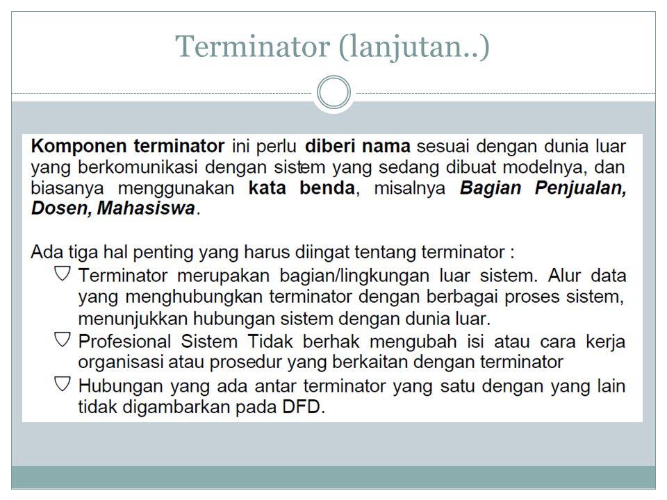 Referensi http://lecturer.eepis- its.edu/~hero/datahero/kuliah/RPL/DFD-1.pdf