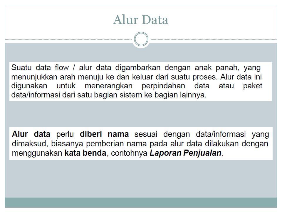 Konsep dalam Alur Data Konsep Paket Data (Packet of Data) Konsep Alur Data Menyebar (Diverging Data Flow) Konsep Alur Data Mengumpul (Converging Data Flow) Konsep Sumber atau Tujuan Alur Data