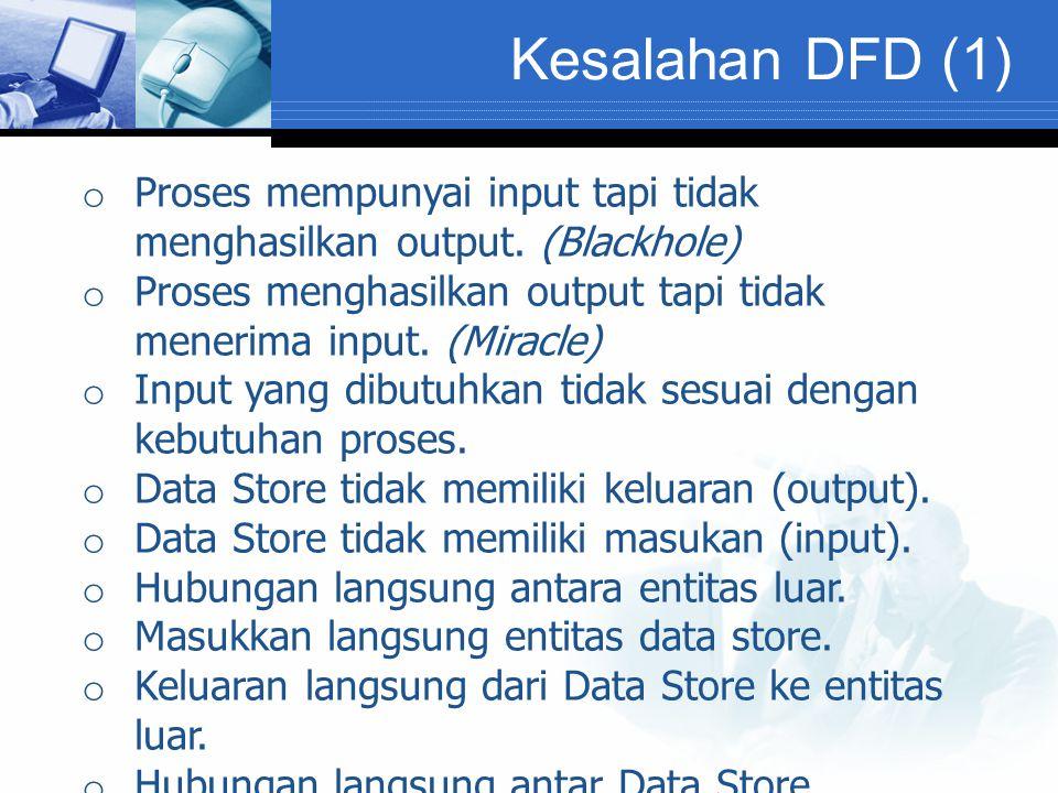 Kesalahan DFD (1) o Proses mempunyai input tapi tidak menghasilkan output.