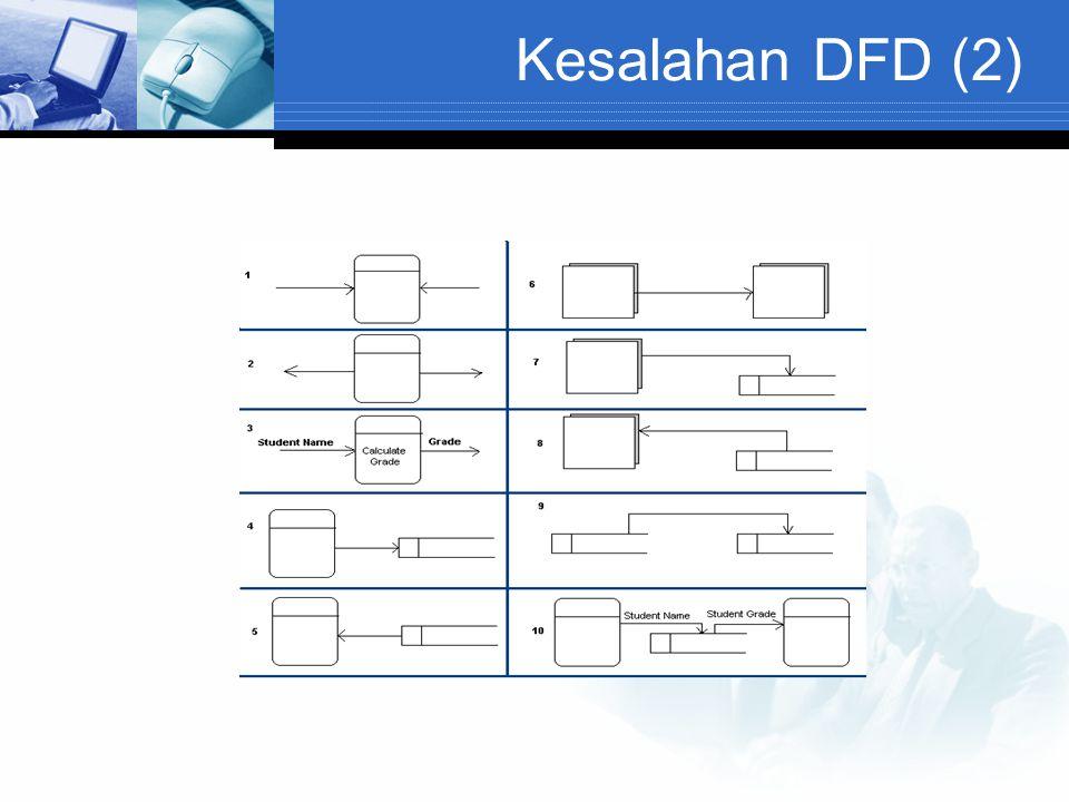 Kesalahan DFD (2)