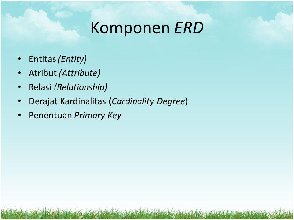 Komponen ERD Entitas (Entity) Atribut (Attribute) Relasi (Relationship) Derajat Kardinalitas (Cardinality Degree) Penentuan Primary Key